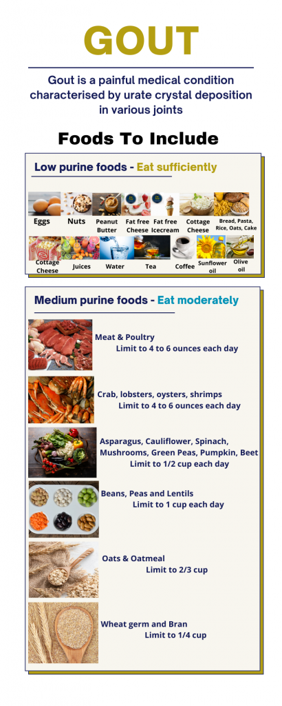 Gout food infographic